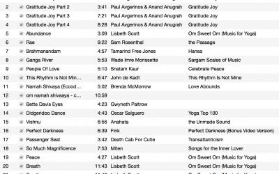 Yoga Playlist: July 2015